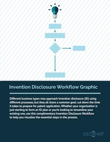 invention-disclosure-workflow