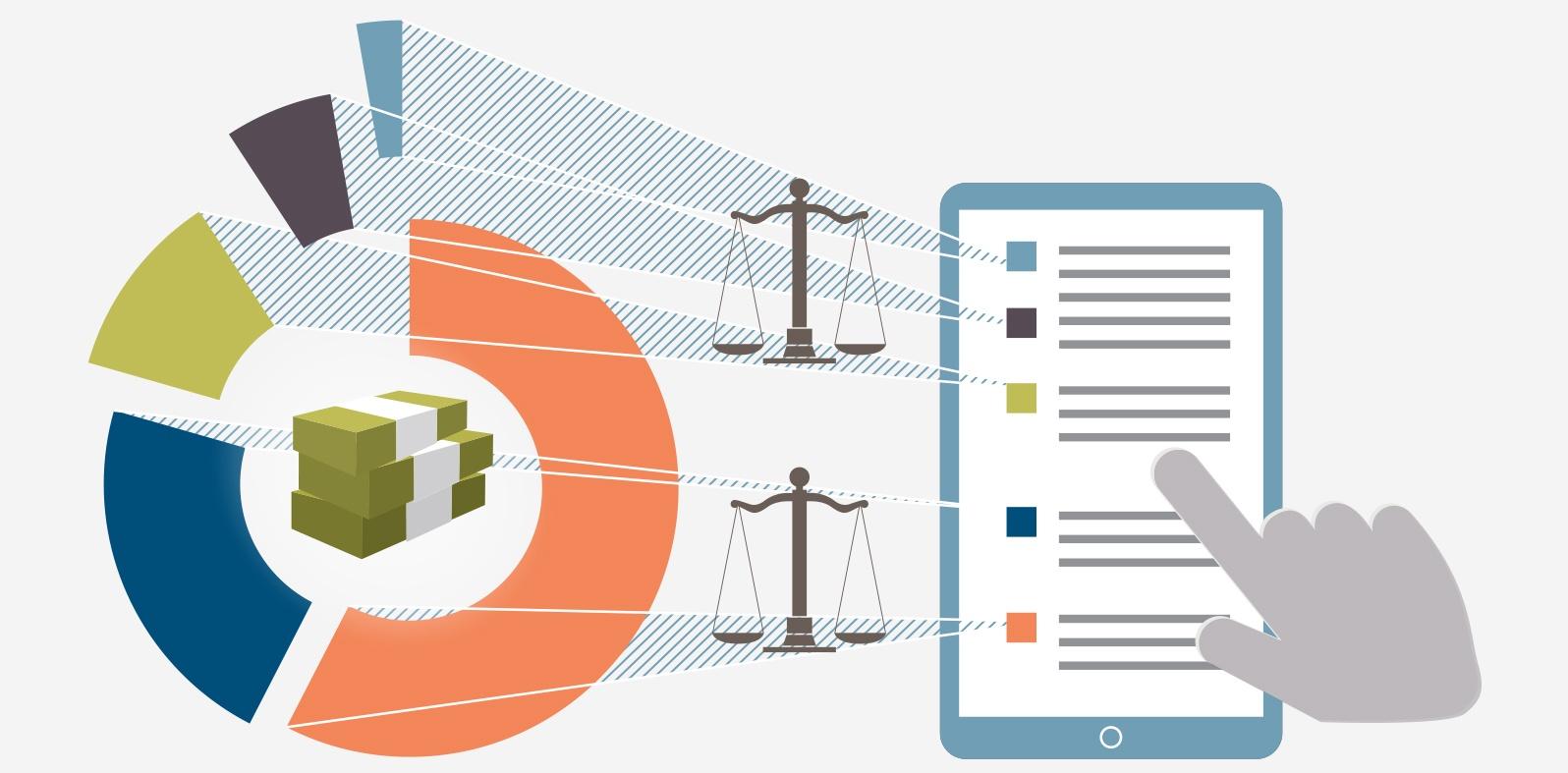 Legal Control Costs