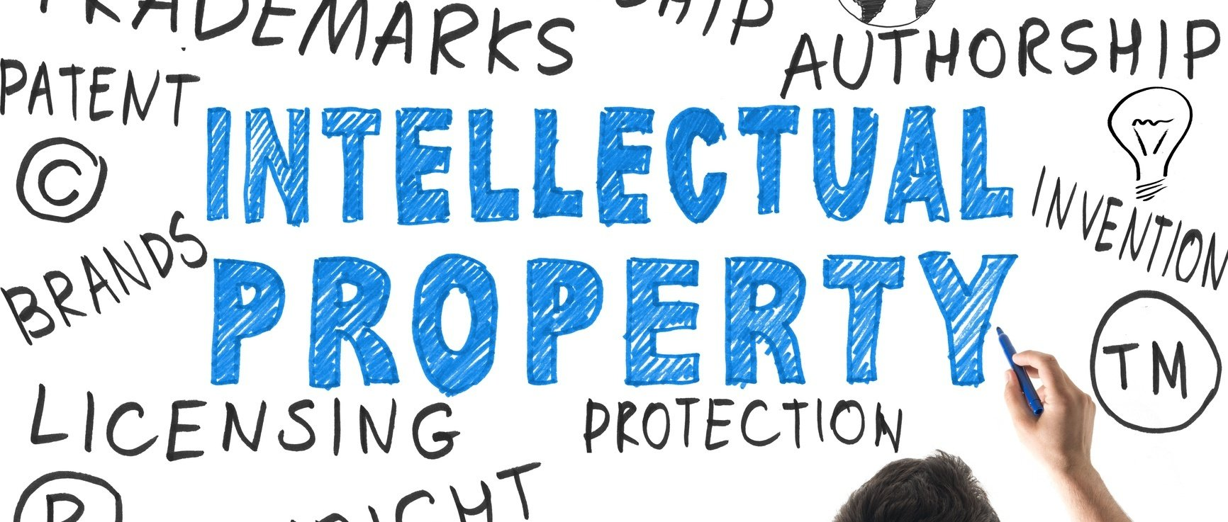 The 4 Main Types of Intellectual Property and Related Costs